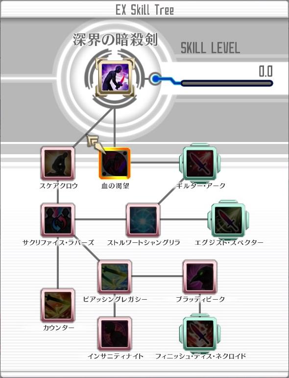 深界の暗殺剣-ツリー